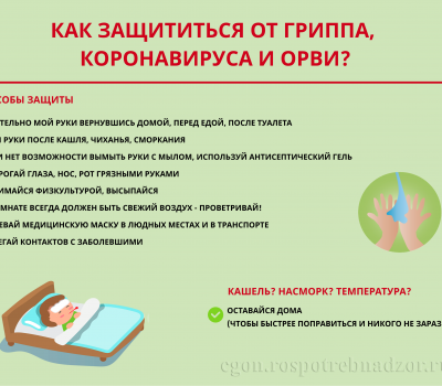 Информационная кампания от Роспотребнадзора по профилактике гриппа, ОРВИ и коронавирусной инфекции